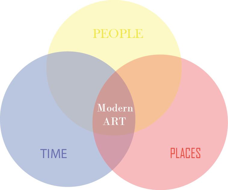 """A journey of Modern Art"" – LogOne"